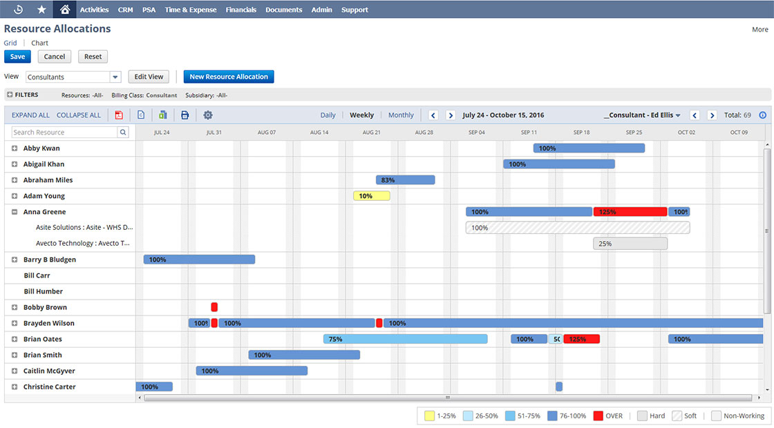 resource-management-screenshot